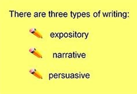 Persuasive Essay Writing Guide: Outline, Examples EssayPro