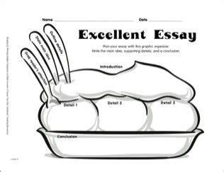 Writing samples persuasive essay